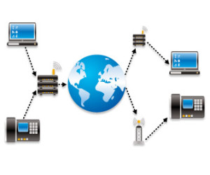 Voip Business Phone System